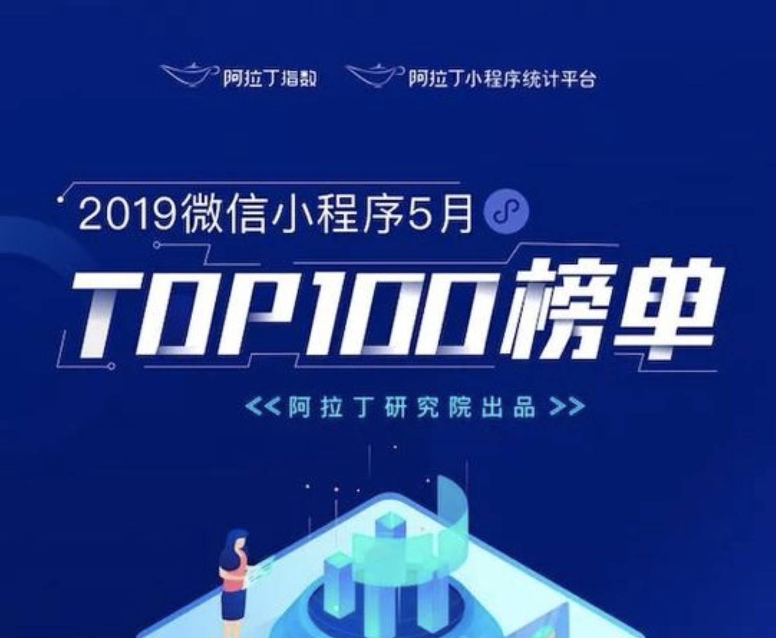 2019年5月微信小程序TOP100榜单:小程序多领域改变中国商业格局